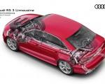 2018 Audi RS3 Sedan Quattro Drivetrain Wallpapers 150x120 (38)