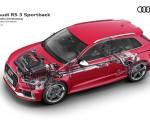 2018 Audi RS3 Sportback Quattro Drivetrain Wallpaper 150x120 (47)