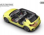 2019 Audi A1 Sportback Bang and Olufsen 3D Sound System Wallpapers 150x120 (29)