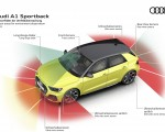 2019 Audi A1 Sportback Sensor areas for environment observation Wallpapers 150x120 (28)