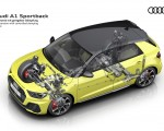 2019 Audi A1 Sportback Suspension with controlled damping Wallpapers 150x120 (27)