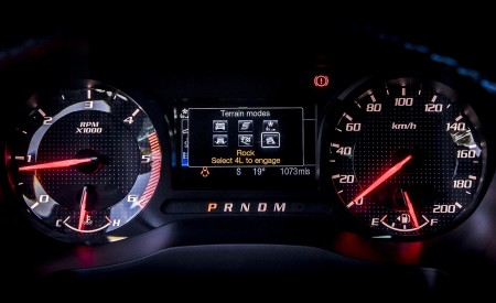 2019 Ford Ranger Raptor (Color: Conquer Grey) Digital Instrument Cluster Wallpapers 450x275 (82)