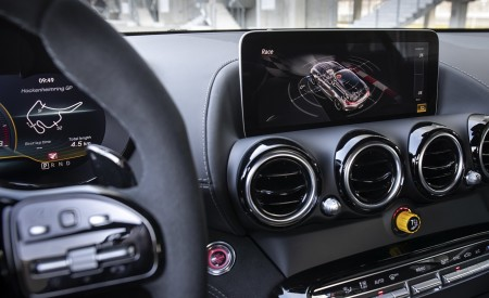 2020 Mercedes-AMG GT R Pro Central Console Wallpaper 450x275 (15)