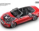 2018 Audi S5 Cabriolet Quattro Drivetrain Wallpapers 150x120 (34)