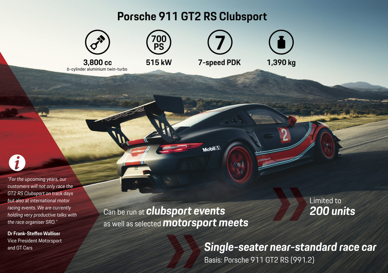 2019 Porsche 911 GT2 RS Clubsport Technology Wallpaper (9)