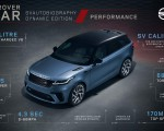 2019 Range Rover Velar SVAutobiography Dynamic Edition Ultra Technology Wallpapers 150x120 (28)