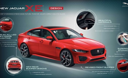 2020 Jaguar XE Technology Wallpapers 450x275 (138)