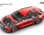 2019 Audi S6 Avant TDI Drivetrain Wallpapers 150x120 (22)