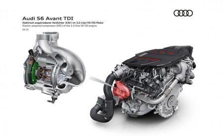 2019 Audi S6 Avant TDI Electric powered compressor (EPC) Wallpaper 450x275 (23)