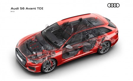 2019 Audi S6 Avant TDI Phantom View Wallpaper 450x275 (21)