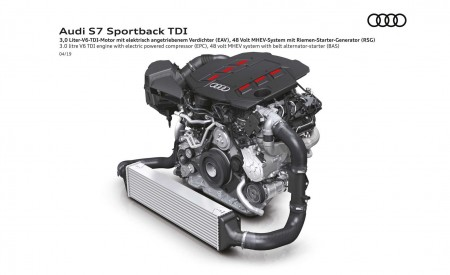 2019 Audi S7 Sportback TDI 3.0 litre V6 TDI engine with electric powered compressor (EPC) Wallpaper 450x275 (21)
