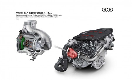 2019 Audi S7 Sportback TDI Electric powered compressor (EPC) Wallpaper 450x275 (20)