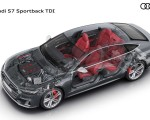 2019 Audi S7 Sportback TDI Phantom View Wallpapers 150x120 (18)