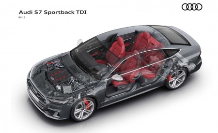 2019 Audi S7 Sportback TDI Phantom View Wallpaper 450x275 (18)