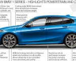 2020 BMW M135i xDrive (Color: Misano Blue Metallic) Technology Wallpapers 150x120