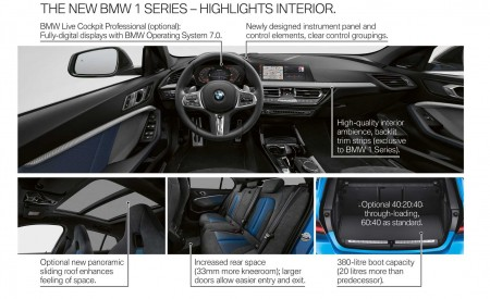 2020 BMW M135i xDrive (Color: Misano Blue Metallic) Technology Wallpapers 450x275 (54)