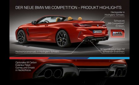 2020 BMW M8 Competition Convertible Technology Wallpapers 450x275 (48)