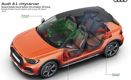 2020 Audi A1 Citycarver Bang ang Olufsen Sound System with virtual 3D sound Wallpapers 450x275 (62)