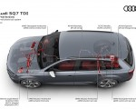 2020 Audi SQ7 TDI 48-volt-electrical system Wallpapers 150x120 (15)
