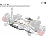 2020 Audi SQ7 TDI Five link rear suspension with allwheel stearing and electro-mechanical aktive roll stabilization Wallpapers 150x120 (24)