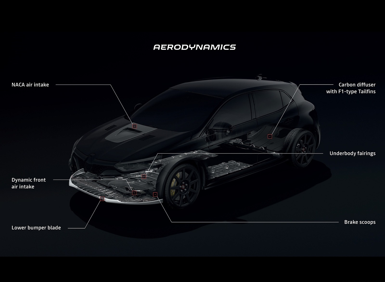 2020 Renault Megane R S Trophy R Aerodynamics Wallpapers 62 Newcarcars