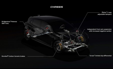 2020 Renault Mégane R.S. Trophy-R Chassis Wallpapers 450x275 (66)