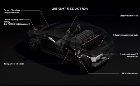 2020 Renault Mégane R.S. Trophy-R Weight Reduction Wallpapers 450x275 (71)