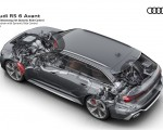 2020 Audi RS 6 Avant Drivetrain with Dynamic Ride Control Wallpapers 150x120 (21)