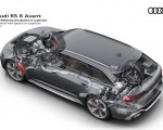 2020 Audi RS 6 Avant Drivetrain with adaptive air suspension Wallpapers 150x120 (22)