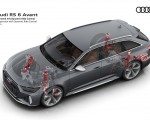 2020 Audi RS 6 Avant Suspension with Dynamic Ride Control Wallpapers 150x120 (46)
