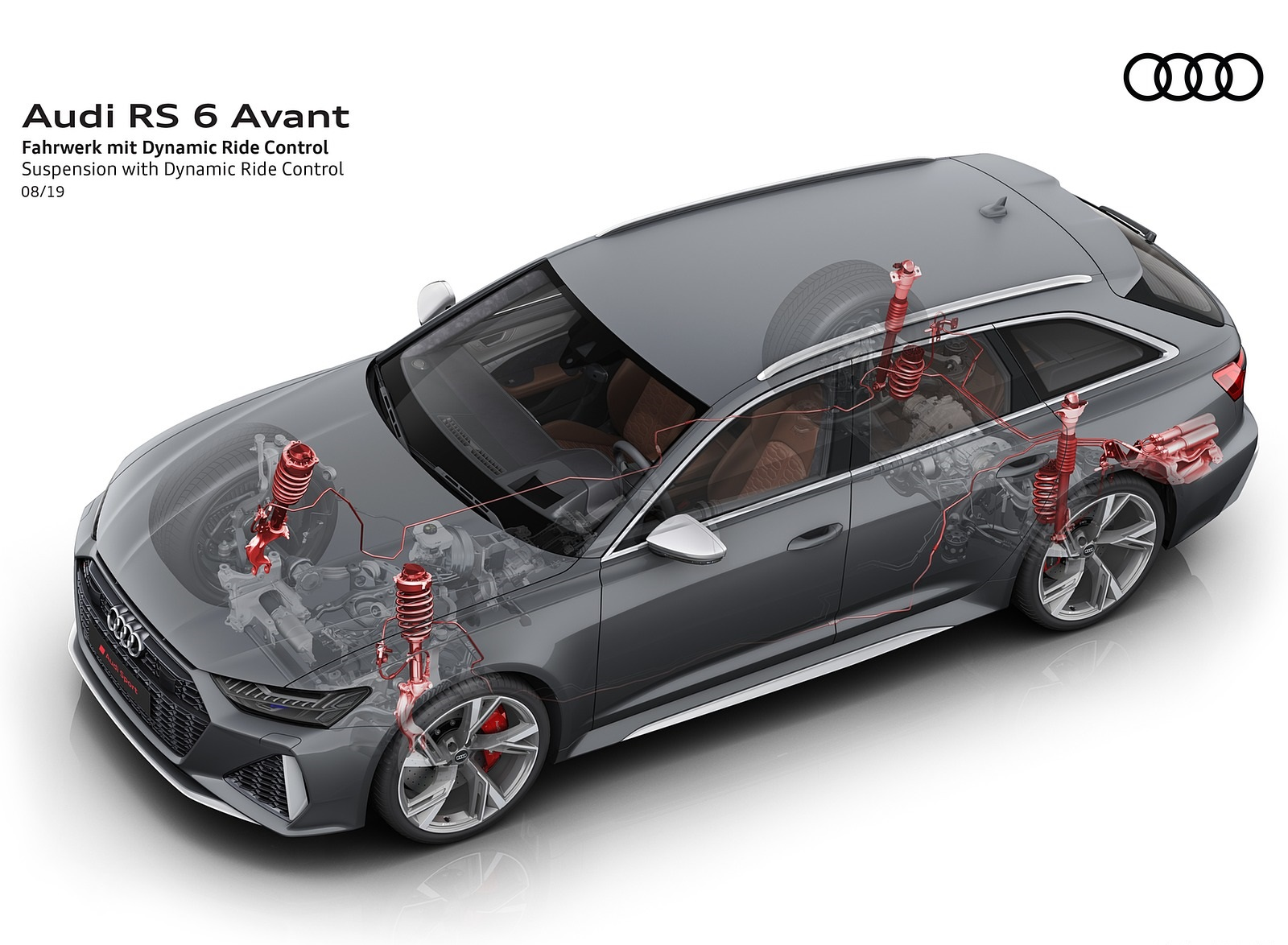 2020 Audi RS 6 Avant Suspension with Dynamic Ride Control Wallpapers (15)