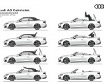 2020 Audi A5 Cabriolet Fully automatic soft top Wallpapers 150x120 (23)