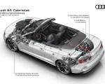 2020 Audi A5 Cabriolet Mild hybrid 12 volt drivetrain Wallpapers 150x120 (27)