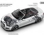 2020 Audi A5 Cabriolet Mild hybrid 12 volt drivetrain Wallpapers 150x120 (26)