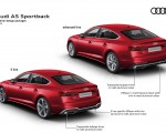 2020 Audi A5 Sportback Exterior design packages Wallpapers 150x120 (24)