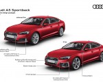 2020 Audi A5 Sportback Exterior design packages Wallpapers 150x120 (25)