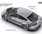 2020 Audi A5 Sportback Mild hybrid 12 volt drivetrain Wallpapers 150x120 (21)