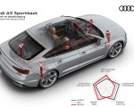 2020 Audi A5 Sportback Suspension with damper control Wallpapers 150x120 (18)