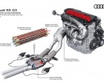 2020 Audi RS Q3 2.5 TFSI with particulate soot trap Wallpapers 150x120