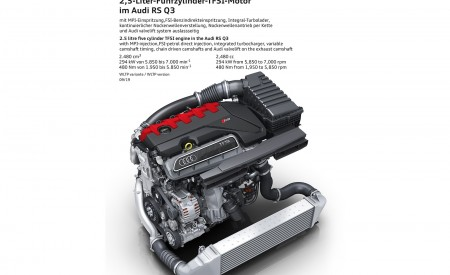 2020 Audi RS Q3 2.5 litre five cylinder TFSI engine in the Audi RS Q3 Wallpapers 450x275 (115)