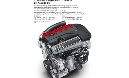 2020 Audi RS Q3 2.5 litre five cylinder TFSI engine in the Audi RS Q3 Wallpapers 450x275 (114)