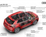 2020 Audi RS Q3 Overview of Audi drive select Wallpapers 150x120