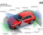 2020 Audi RS Q3 Sensor areas for environment observation Wallpapers 150x120