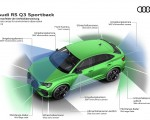 2020 Audi RS Q3 Sportback Sensor areas for environment observation Wallpapers 150x120 (49)