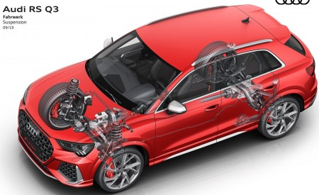 2020 Audi RS Q3 Suspension Wallpapers 450x275 (101)