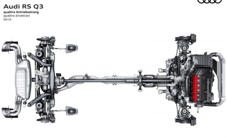 2020 Audi RS Q3 quattro drivetrain Wallpapers 450x275 (107)