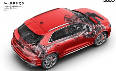 2020 Audi RS Q3 quattro drivetrain Wallpapers 450x275 (98)