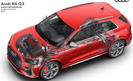 2020 Audi RS Q3 quattro drivetrain Wallpapers 450x275 (99)