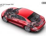 2020 Audi S5 Coupe TDI Drivetrain Wallpapers 150x120 (15)