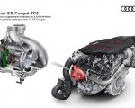 2020 Audi S5 Coupe TDI Electric powered compressor with 3.0 TDI V6 engine Wallpapers 150x120 (16)